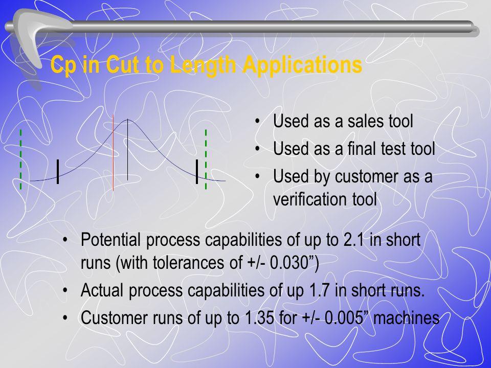 Process Variation Vs. Specifications C p = UTL – LTL = 1.33 = C k 6 C p = 1.33; C k = UTL – Mean = 0.5 3 C p = 1.33; C k = 0 C p = 1.33; C k < -1