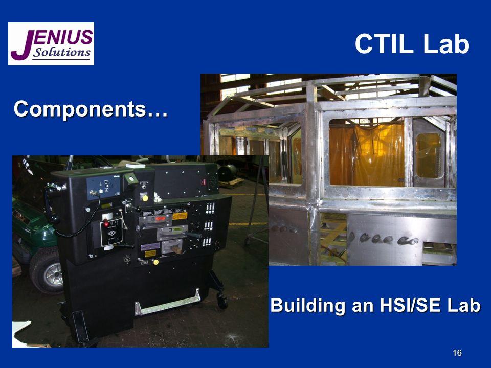 16 CTIL Lab Components… Building an HSI/SE Lab