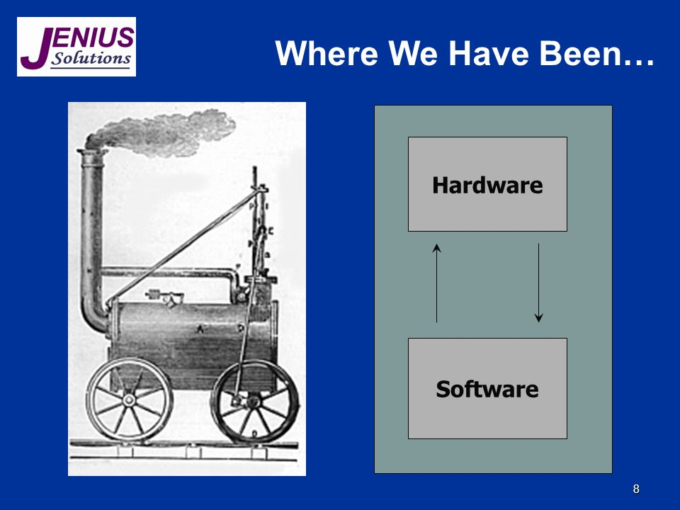 8 Where We Have Been… Hardware Software