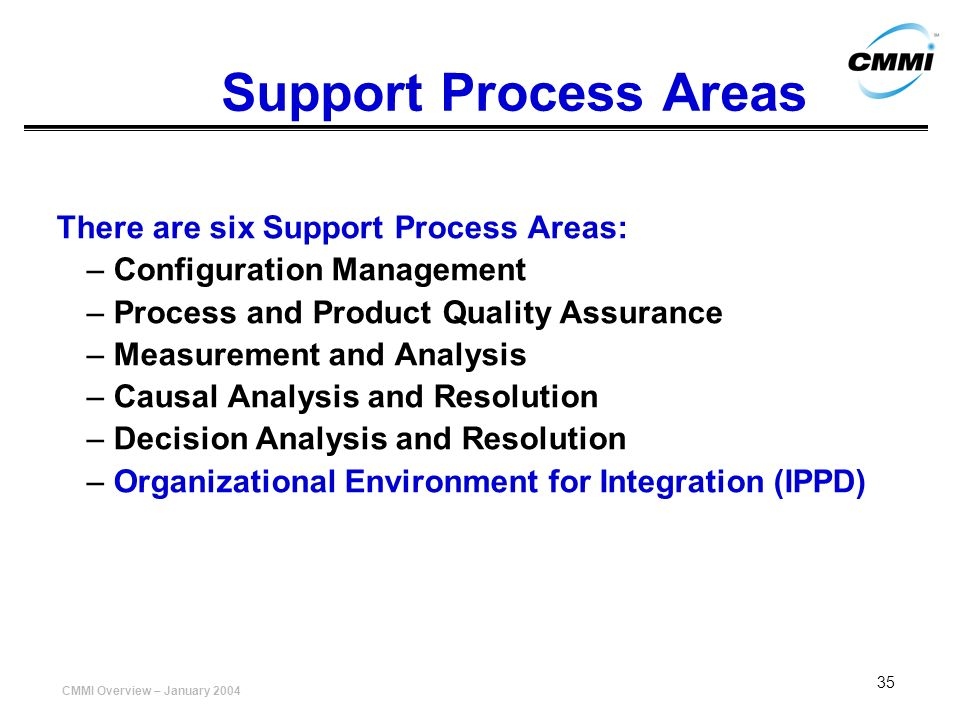 CMMI Overview – January 2004 35 Support Process Areas There are six Support Process Areas: – Configuration Management – Process and Product Quality As