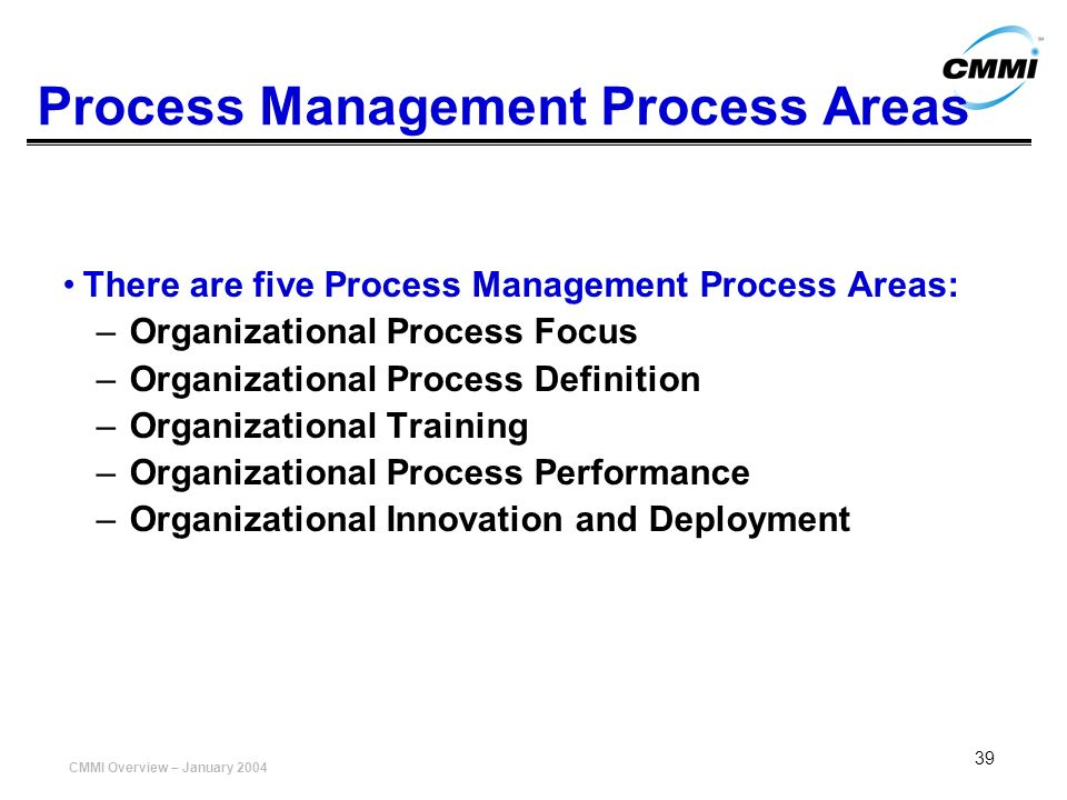 CMMI Overview – January 2004 39 Process Management Process Areas There are five Process Management Process Areas: –Organizational Process Focus –Organ