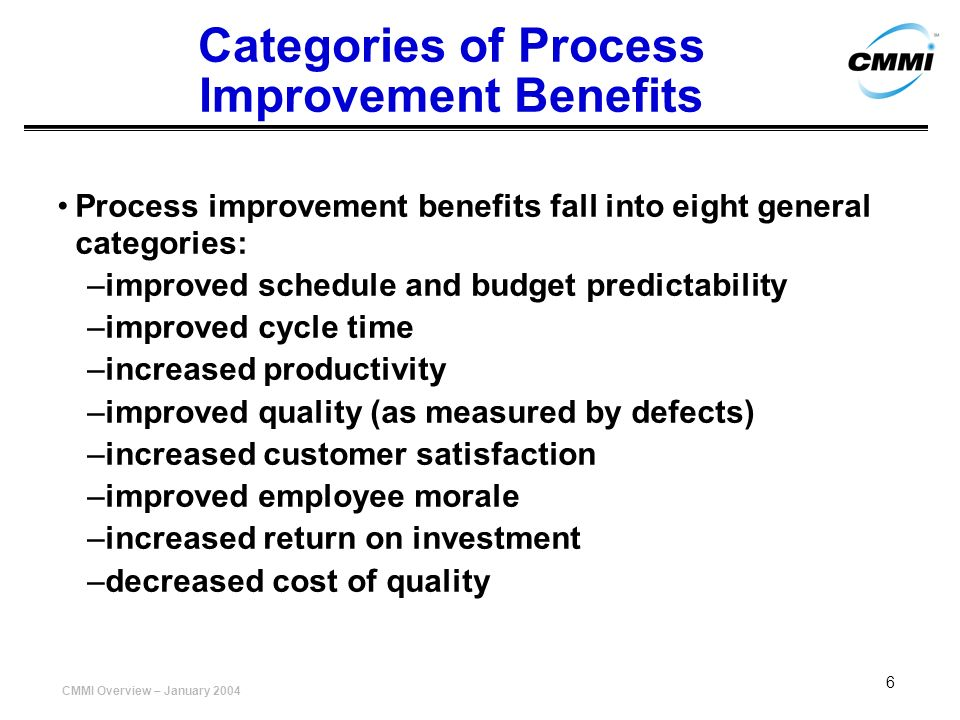 CMMI Overview – January 2004 27 Summary There is one CMMI Model with two representations, Staged and Continuous The material in both representations is the same just organized differently Each representation provides different ways of implementing processes Equivalent Staging provides a mechanism for relating Maturity Levels to Capability Levels The CMMI model should be applied using intelligence, common sense, and professional judgment