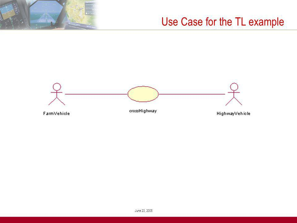 June 23, 2005 Use Case for the TL example