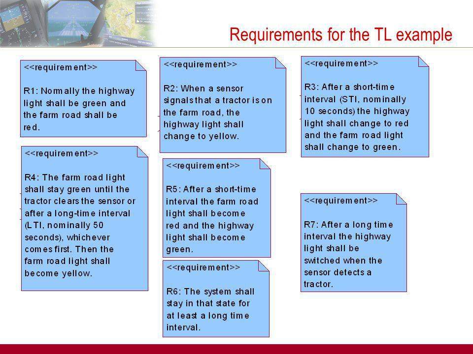 June 23, 2005 Requirements for the TL example
