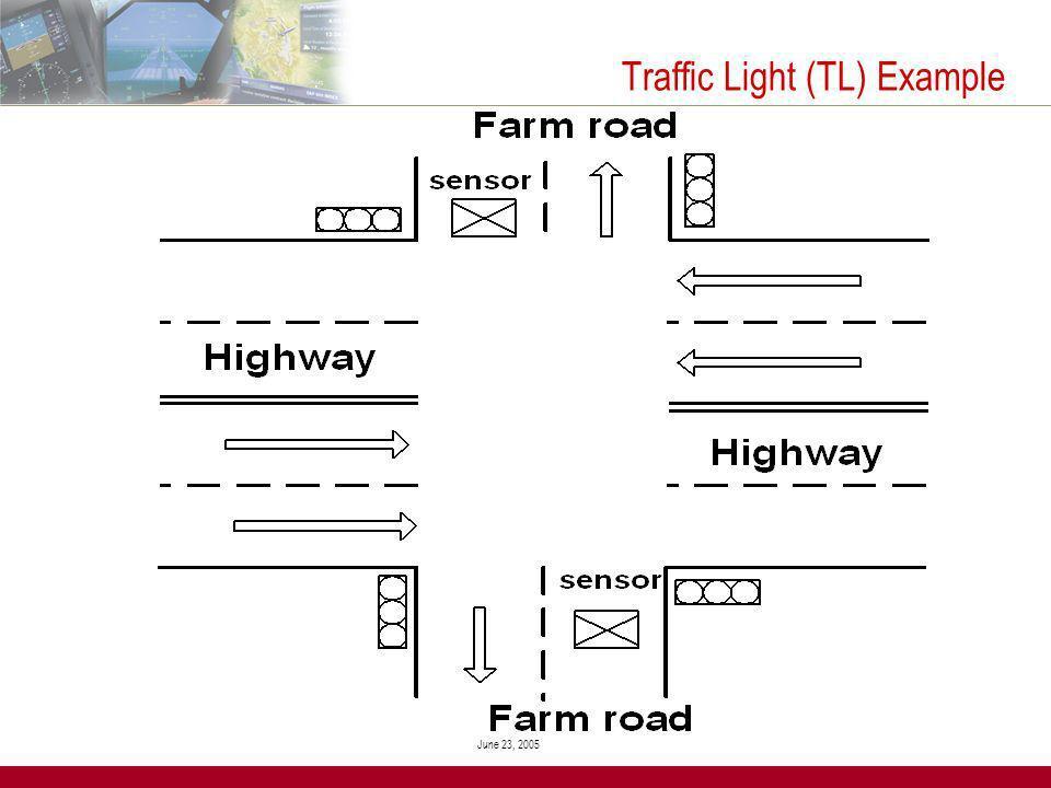 June 23, 2005 Traffic Light (TL) Example