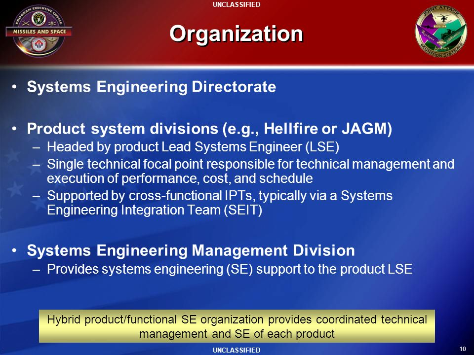 10 UNCLASSIFIED Organization Systems Engineering Directorate Product system divisions (e.g., Hellfire or JAGM) –Headed by product Lead Systems Enginee