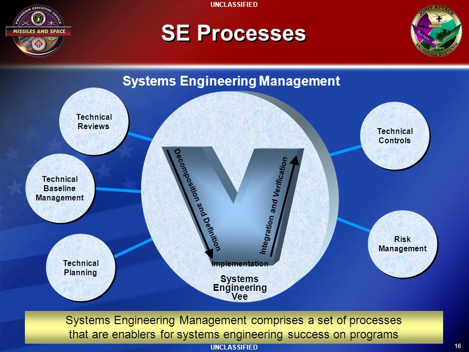 16 UNCLASSIFIED SE Processes Decomposition and Definition Integration and Verification Implementation Systems Engineering Vee Systems Engineering Mana