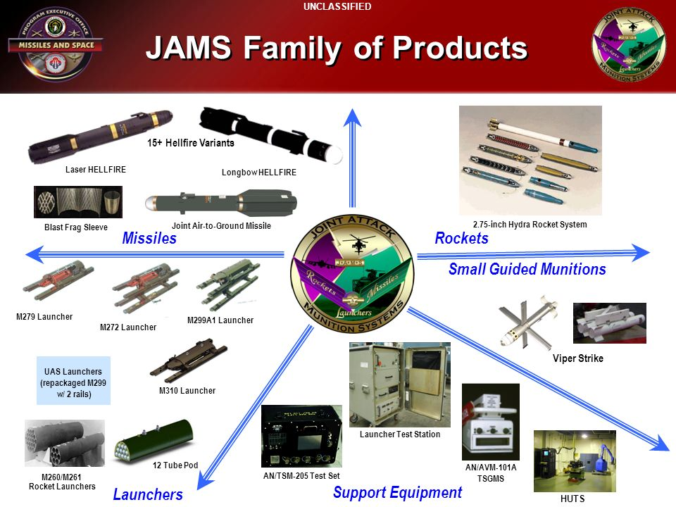 7 UNCLASSIFIED JAMS Family of Products 12 Tube Pod MissilesRockets AN/AVM-101A TSGMS AN/TSM-205 Test Set Launcher Test Station Longbow HELLFIRE M260/M