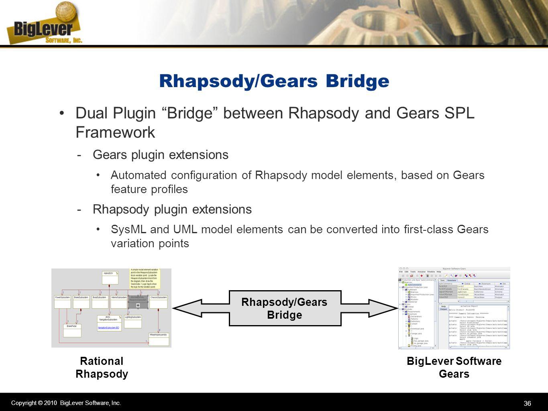 Copyright © 2010 BigLever Software, Inc. 36 Rhapsody/Gears Bridge Dual Plugin Bridge between Rhapsody and Gears SPL Framework -Gears plugin extensions