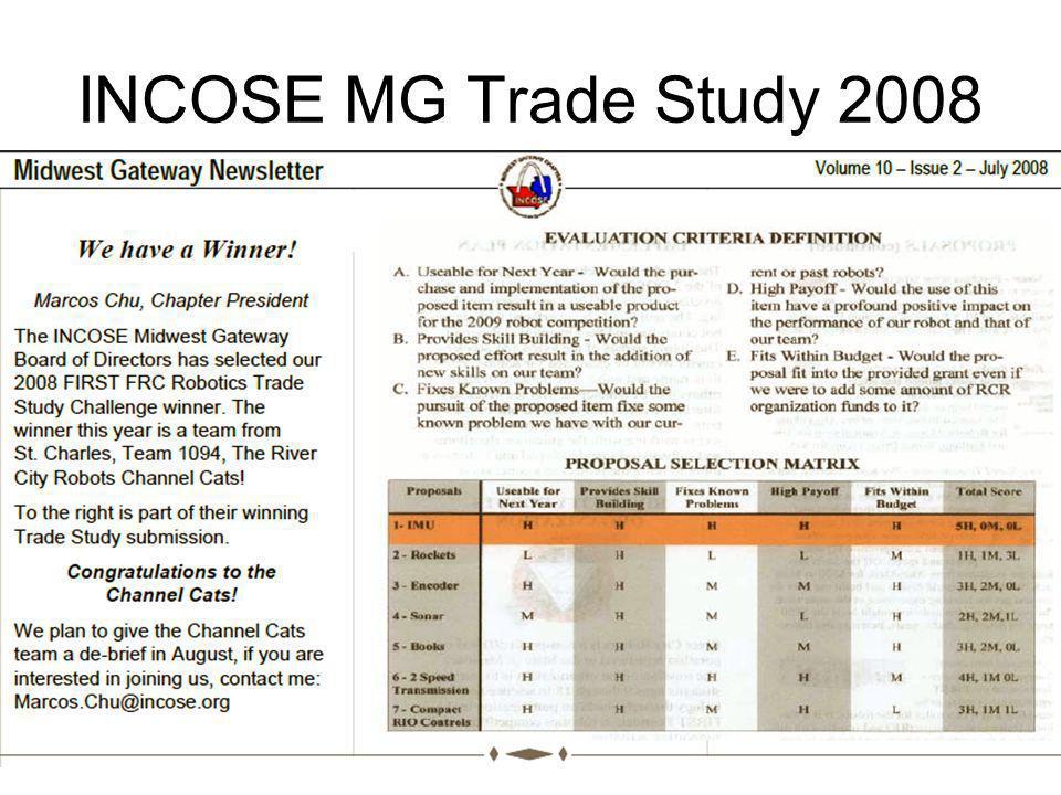 INCOSE MG Trade Study 2008