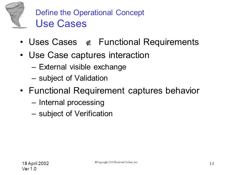 18 April 2002 Ver 1.0 ©Copyright 2001 Rockwell Collins, Inc 13 Define the Operational Concept Use Cases Uses Cases Functional Requirements Use Case ca