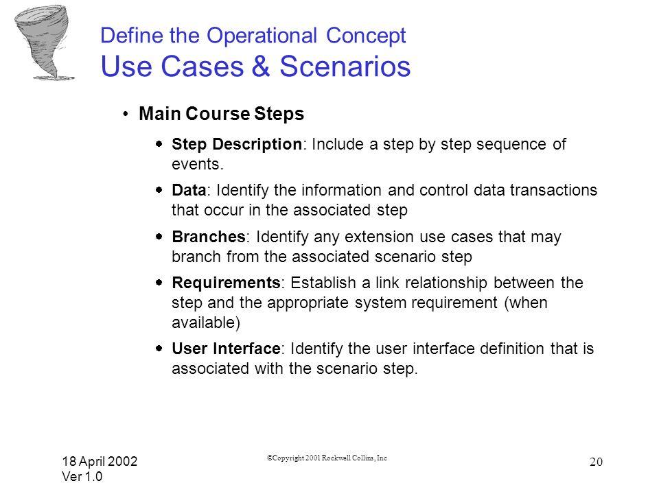 18 April 2002 Ver 1.0 ©Copyright 2001 Rockwell Collins, Inc 20 Define the Operational Concept Use Cases & Scenarios Main Course Steps Step Description