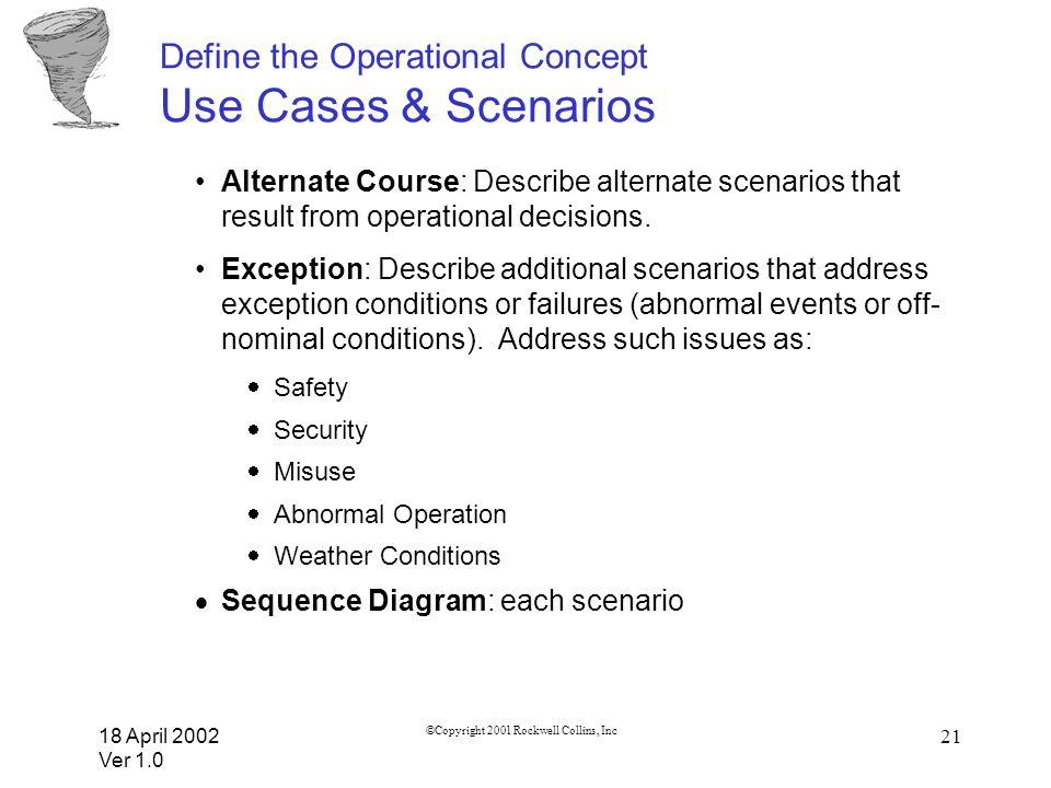 18 April 2002 Ver 1.0 ©Copyright 2001 Rockwell Collins, Inc 21 Define the Operational Concept Use Cases & Scenarios Alternate Course: Describe alterna