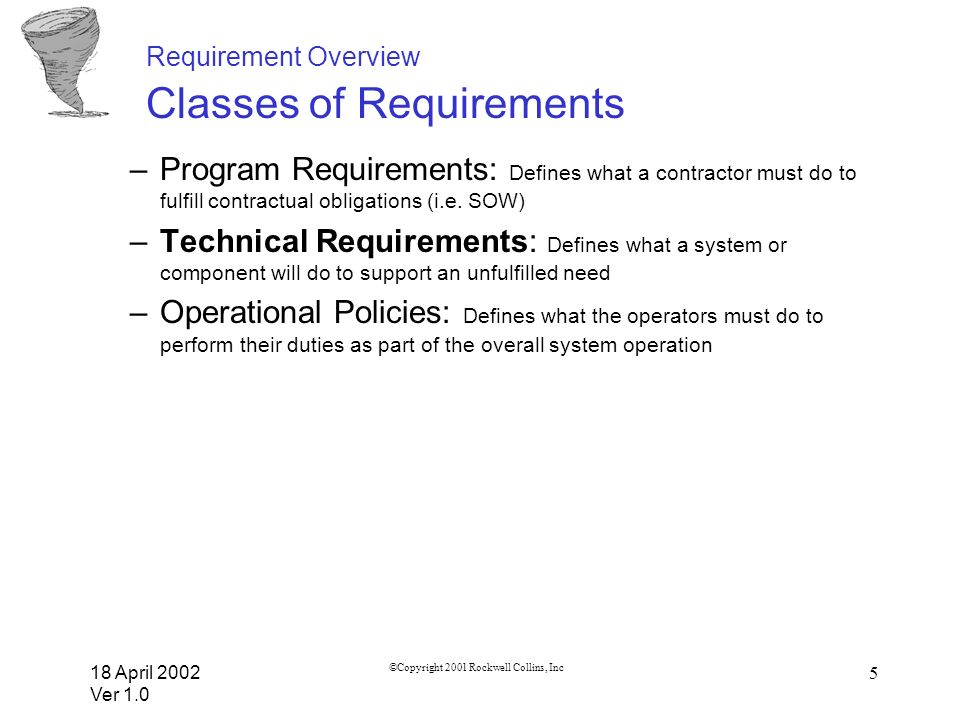 18 April 2002 Ver 1.0 ©Copyright 2001 Rockwell Collins, Inc 5 Requirement Overview Classes of Requirements –Program Requirements: Defines what a contr