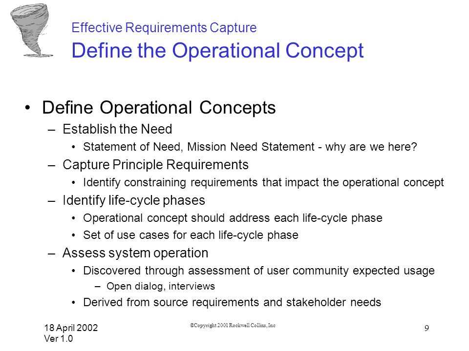 18 April 2002 Ver 1.0 ©Copyright 2001 Rockwell Collins, Inc 9 Effective Requirements Capture Define the Operational Concept Define Operational Concept