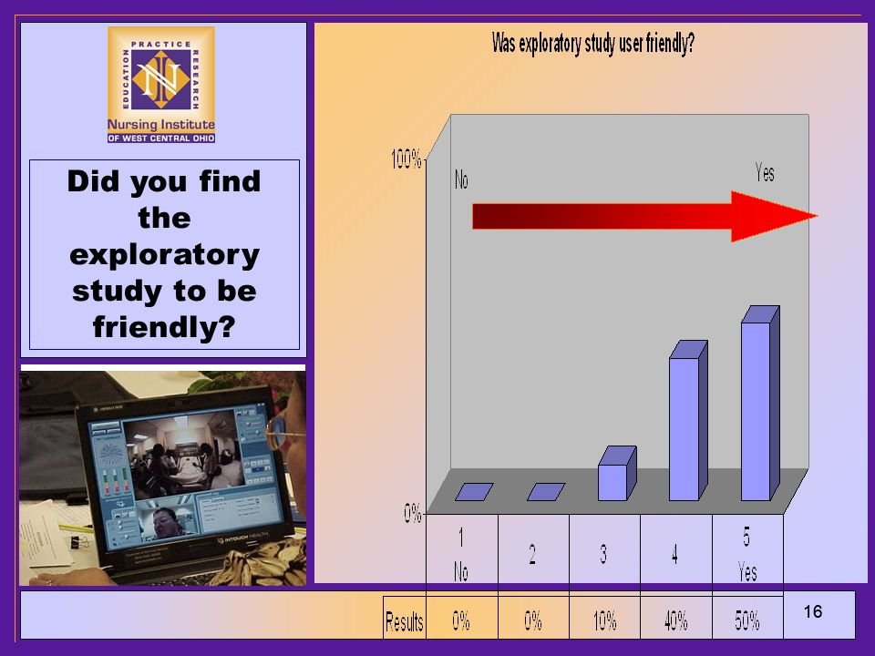 16 Did you find the exploratory study to be friendly