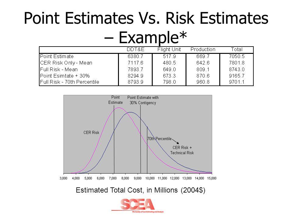 Point Estimates Vs. Risk Estimates – Example* Estimated Total Cost, in Millions (2004$)