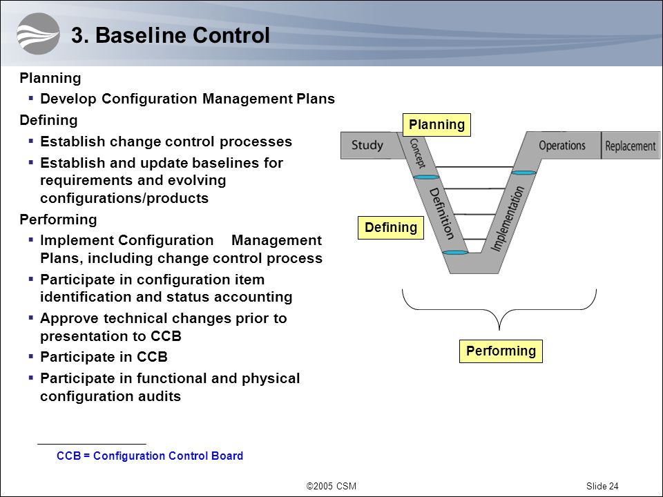 ©2005 CSMSlide 24 3. Baseline Control Planning Develop Configuration Management Plans Defining Establish change control processes Establish and update