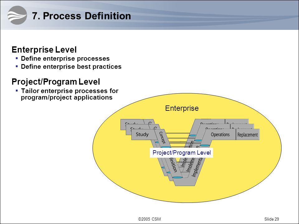 ©2005 CSMSlide 29 7. Process Definition Enterprise Level Define enterprise processes Define enterprise best practices Project/Program Level Tailor ent