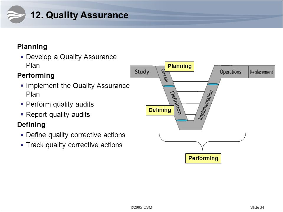 ©2005 CSMSlide 34 12. Quality Assurance Planning Develop a Quality Assurance Plan Performing Implement the Quality Assurance Plan Perform quality audi