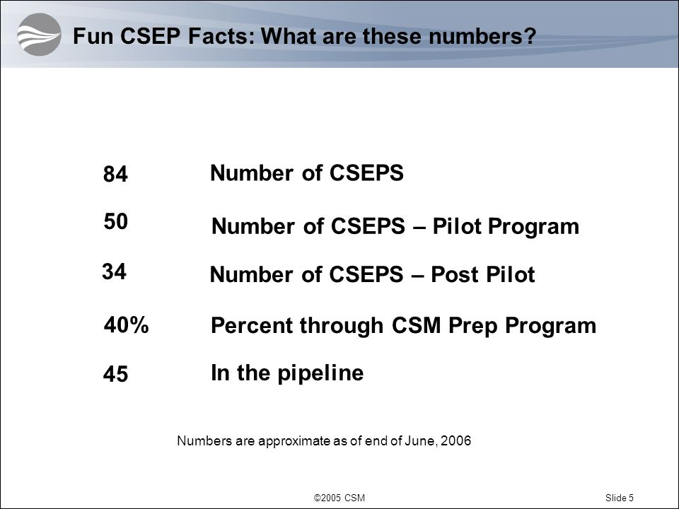 ©2005 CSMSlide 6 Requirements for Certified Systems Engineering Professional (CSEP)* INCOSE membership not required to participate in program SE Experience - 5 years minimum in multiple SE disciplines Education – Bachelors degree/equivalent in technical field (Additional experience must be substituted for non-technical degree) 5 more years of engineering for non-technical Bachelors (total 10 years) 10 more years of engineering if no Bachelors degree (total 15 years) Recommendations from at least 3 Colleagues/Peers/Managers who are knowledgeable in Systems Engineering Certification Exam * Application and Fee Submittals Required Application requires copy of degree transcript or diploma Application fee is $400 – discounted to $300 for INCOSE members Test fee is $80 payable to Testing organization at time of exam.