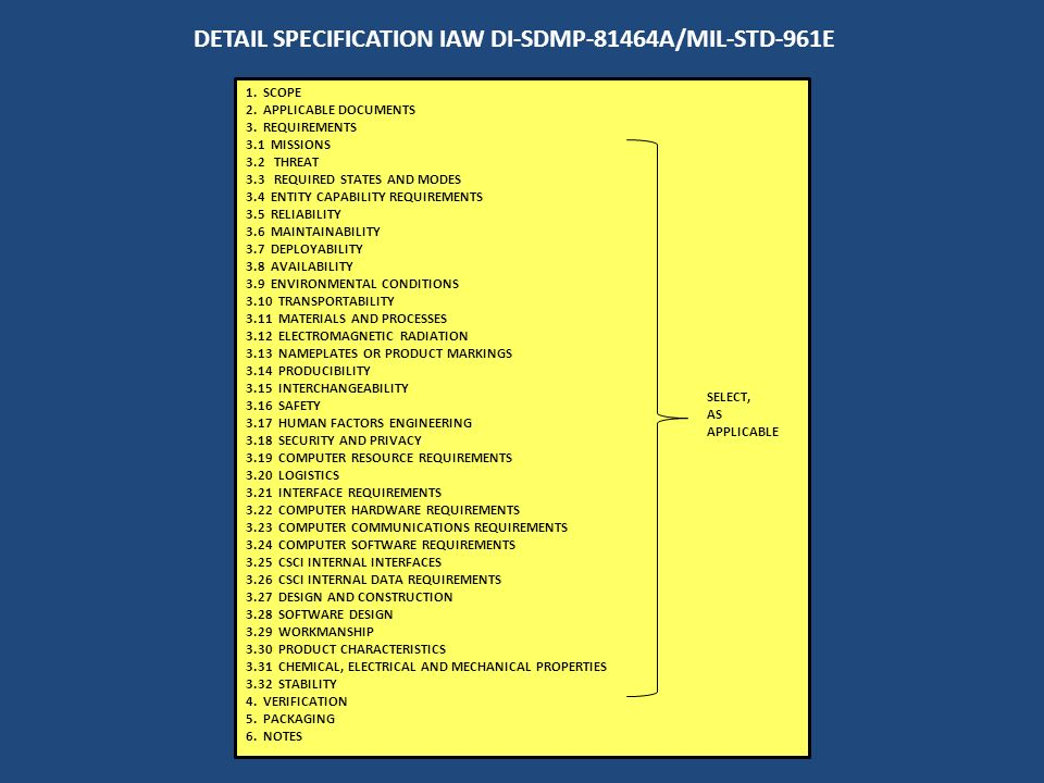 DETAIL SPECIFICATION IAW DI-SDMP-81464A/MIL-STD-961E 1. SCOPE 2. APPLICABLE DOCUMENTS 3. REQUIREMENTS 3.1 MISSIONS 3.2 THREAT 3.3 REQUIRED STATES AND