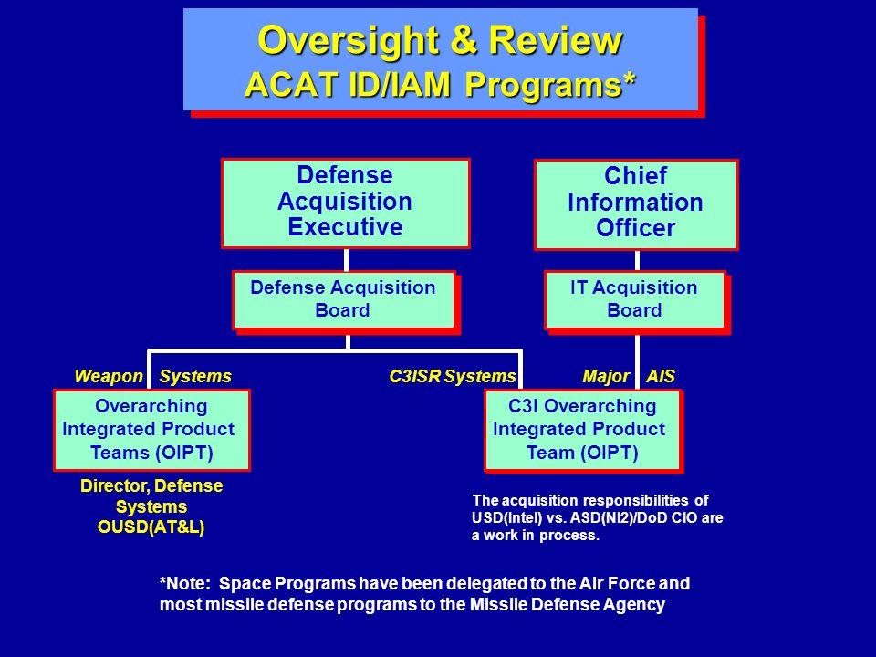 Oversight & Review ACAT ID/IAM Programs* Defense Acquisition Board Defense Acquisition Board C3I Overarching Integrated Product Team (OIPT) C3I Overar