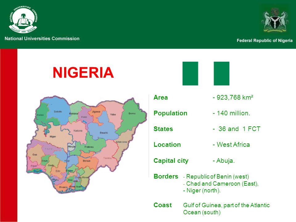 NIGERIA Area - 923,768 km² Population - 140 million.