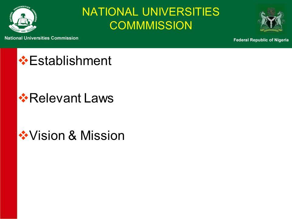 NATIONAL UNIVERSITIES COMMMISSION Establishment Relevant Laws Vision & Mission