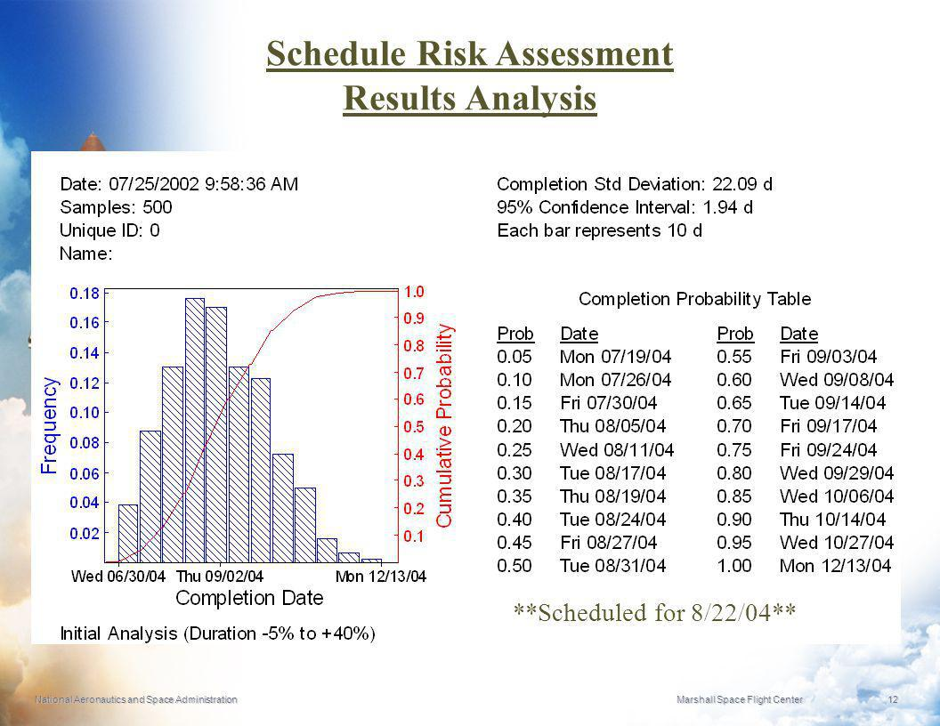 National Aeronautics and Space Administration Marshall Space Flight Center 12 Schedule Risk Assessment Results Analysis **Scheduled for 8/22/04**