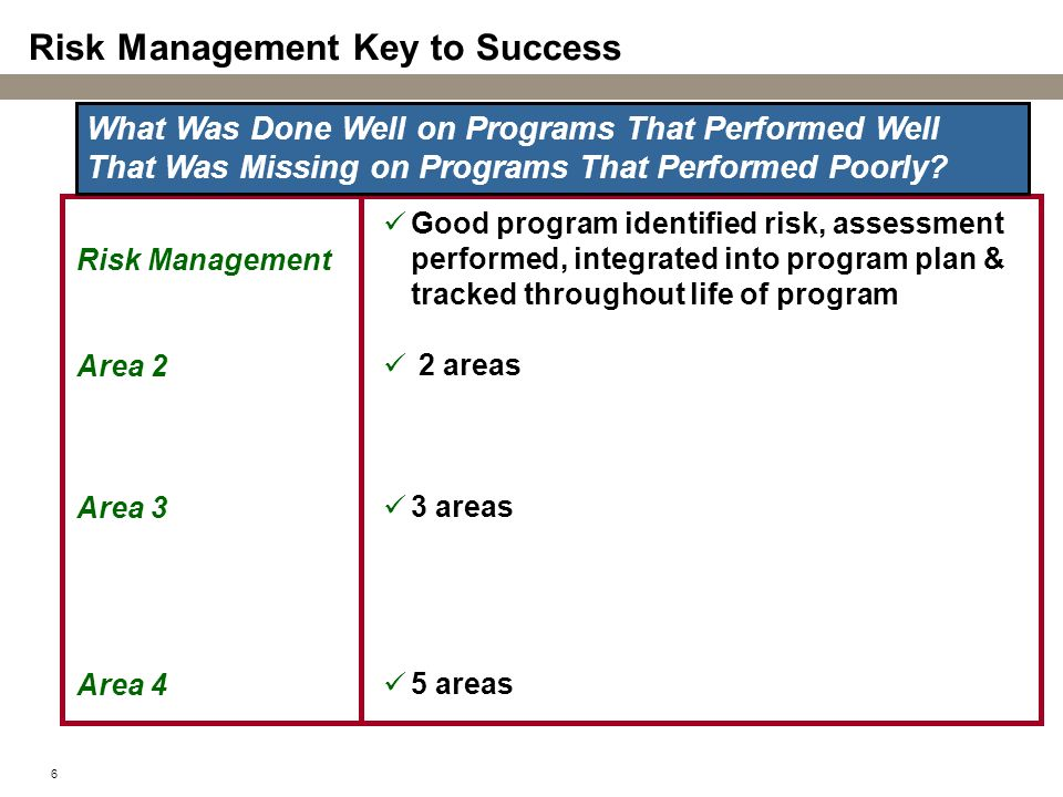 6 Risk Management Key to Success Risk Management Area 2 Area 3 Area 4 Good program identified risk, assessment performed, integrated into program plan