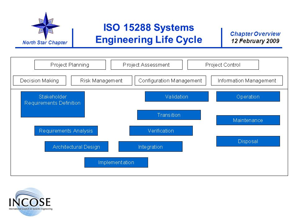 Chapter Overview 12 February 2009 North Star Chapter ISO 15288 Systems Engineering Life Cycle