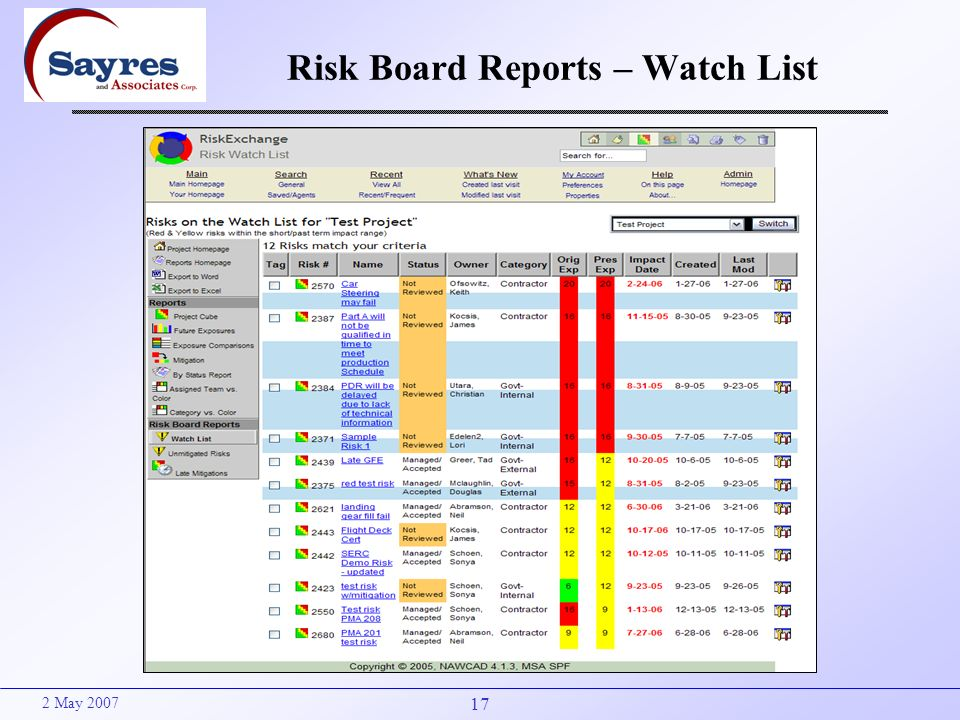 17 2 May 2007 Risk Board Reports – Watch List
