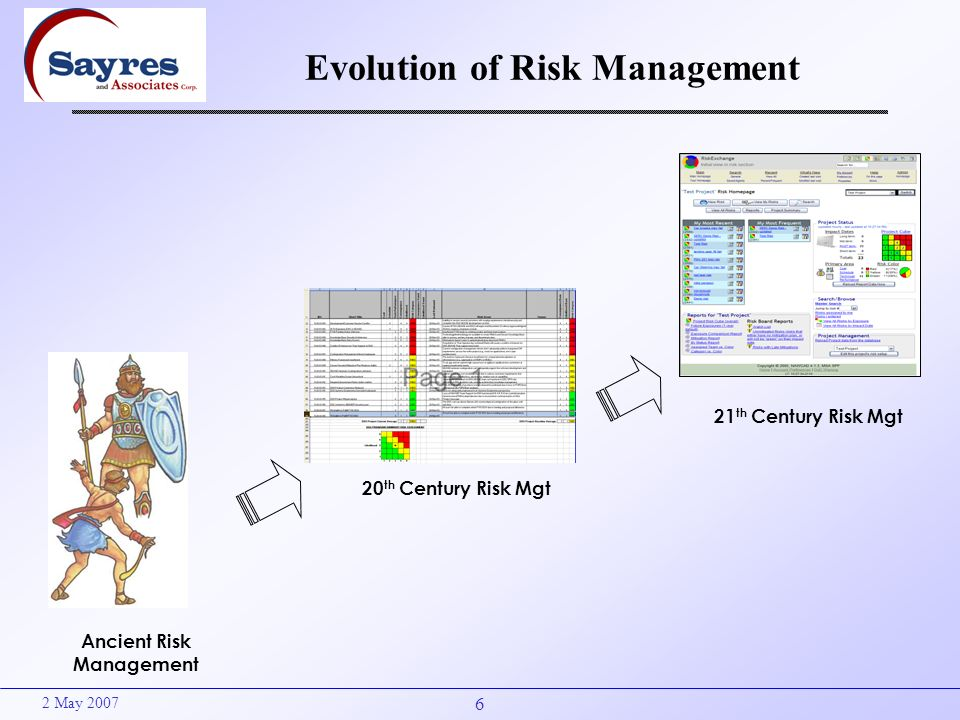 6 2 May 2007 Evolution of Risk Management Ancient Risk Management 20 th Century Risk Mgt 21 th Century Risk Mgt
