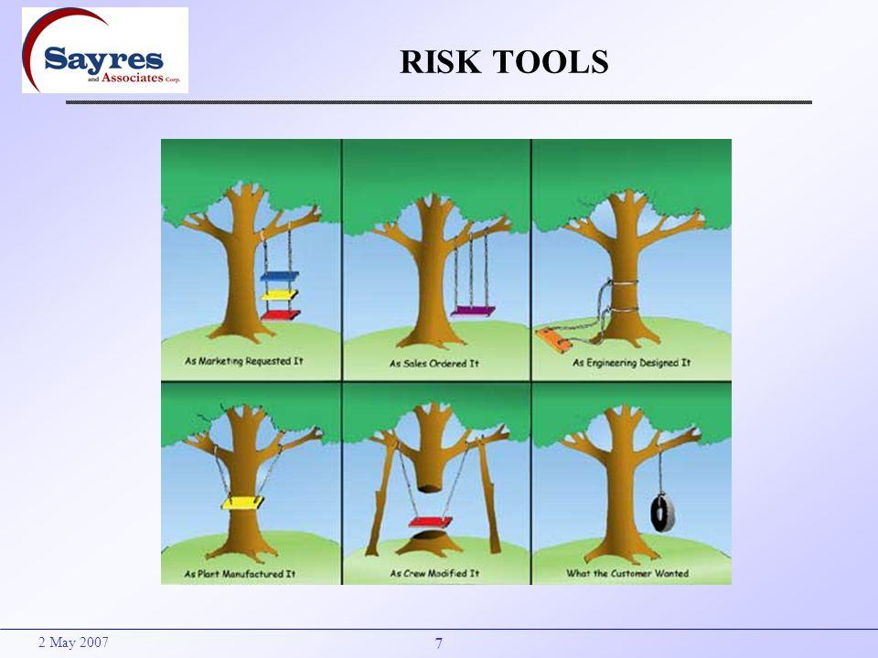18 2 May 2007 Risk Board Reports – No Mitigation Plan