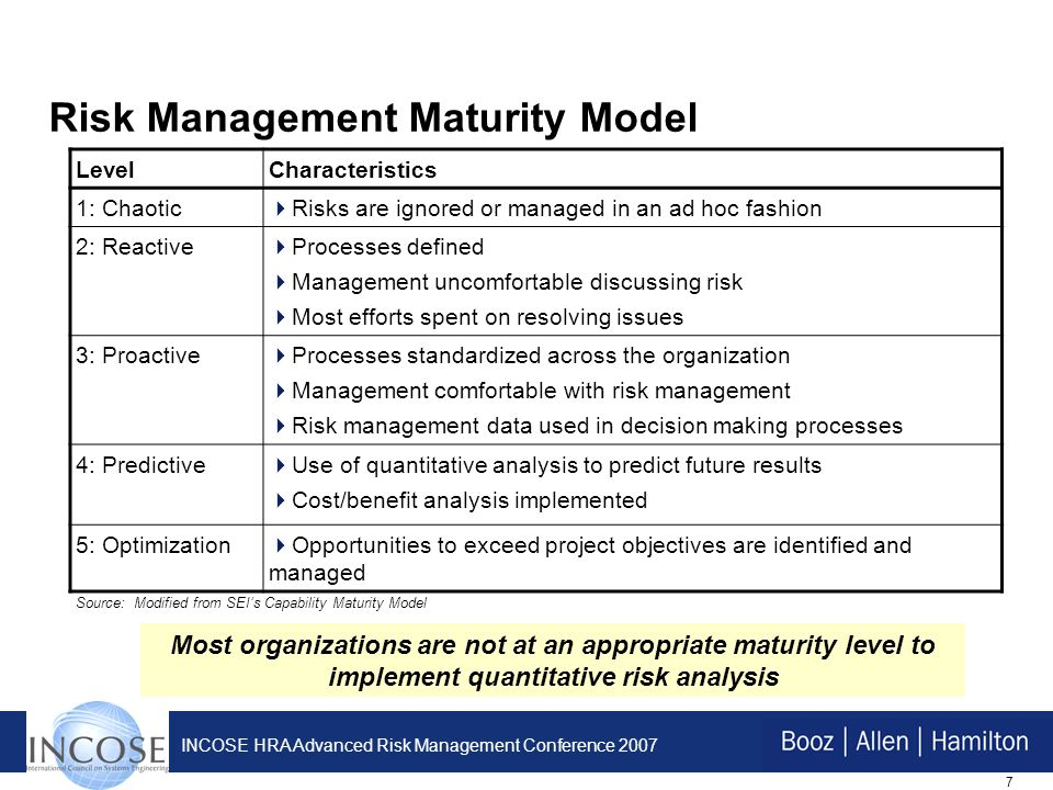 7 INCOSE HRA Advanced Risk Management Conference 2007 Risk Management Maturity Model LevelCharacteristics 1: Chaotic Risks are ignored or managed in an ad hoc fashion 2: Reactive Processes defined Management uncomfortable discussing risk Most efforts spent on resolving issues 3: Proactive Processes standardized across the organization Management comfortable with risk management Risk management data used in decision making processes 4: Predictive Use of quantitative analysis to predict future results Cost/benefit analysis implemented 5: Optimization Opportunities to exceed project objectives are identified and managed Source: Modified from SEIs Capability Maturity Model Most organizations are not at an appropriate maturity level to implement quantitative risk analysis