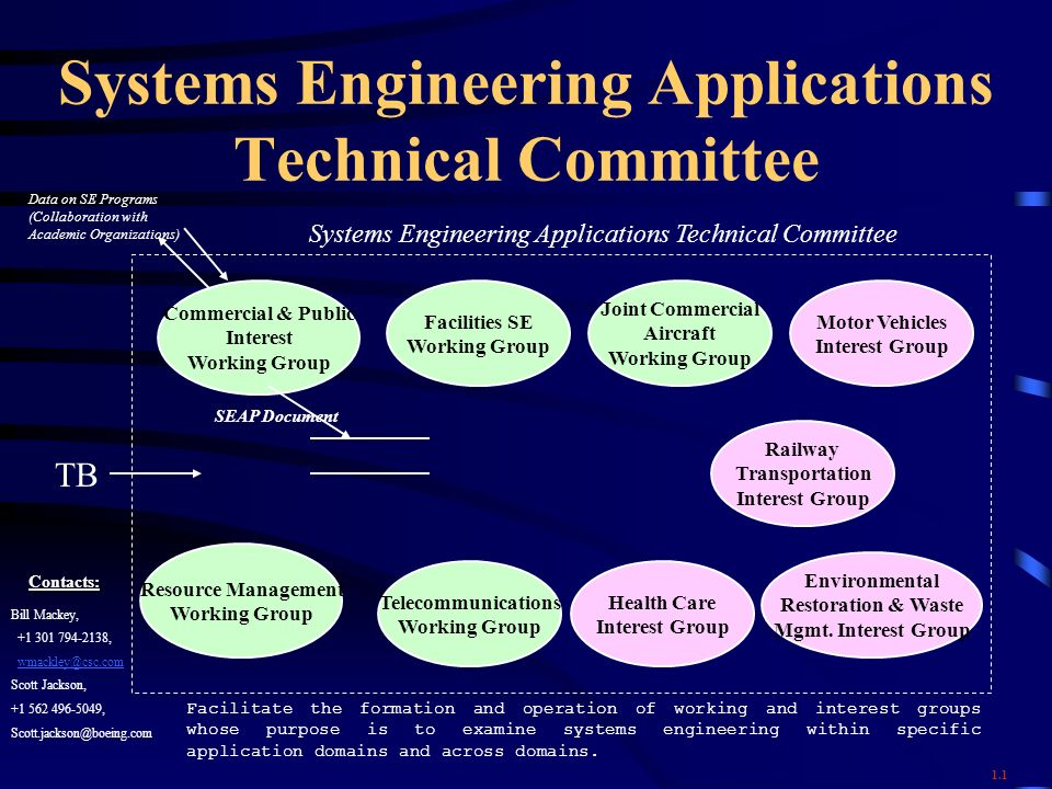 Systems Engineering Applications Technical Committee Commercial & Public Interest Working Group Resource Management Working Group Telecommunications Working Group Facilities SE Working Group Systems Engineering Applications Technical Committee SEAP Document Facilitate the formation and operation of working and interest groups whose purpose is to examine systems engineering within specific application domains and across domains.