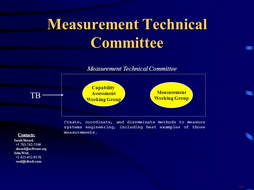 Measurement Technical Committee Capability Assessment Working Group Measurement Working Group Measurement Technical Committee Create, coordinate, and