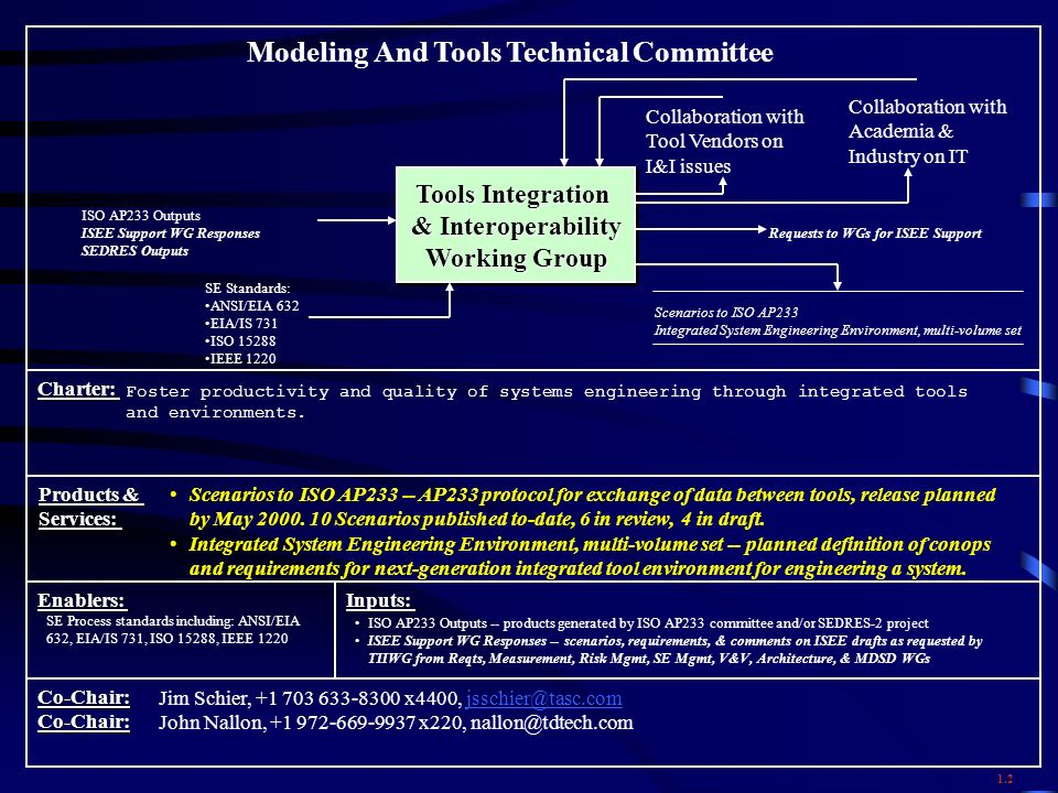 Charter: Products & Services: Enablers: Co-Chair:Co-Chair: Tools Integration & Interoperability Working Group Tools Integration & Interoperability Working Group Foster productivity and quality of systems engineering through integrated tools and environments.