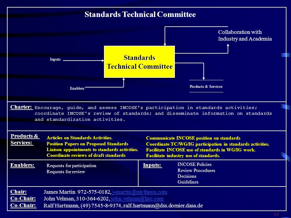 Standards Technical Committee Charter: Products & Services: Enablers: Chair:Co-Chair:Co-Chair: Standards Technical Committee Standards Encourage, guide, and assess INCOSE s participation in standards activities; coordinate INCOSE s review of standards; and disseminate information on standards and standardization activities.