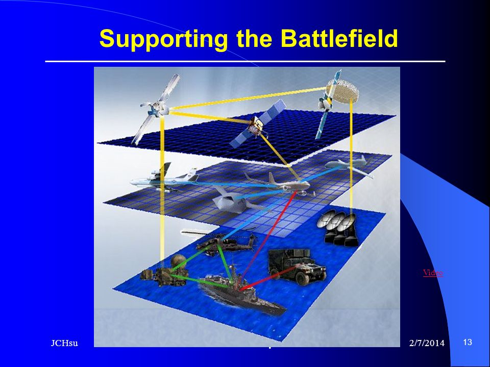 Network Centric Operations 2/7/2014JCHsu 13 Supporting the Battlefield Video