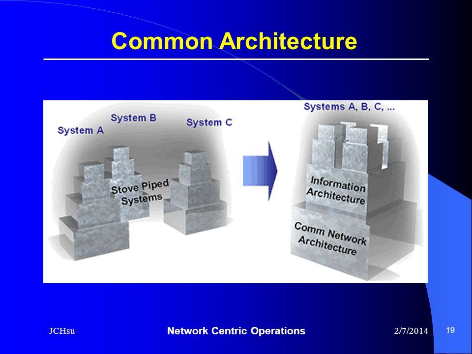 Network Centric Operations 2/7/2014JCHsu 19 Common Architecture
