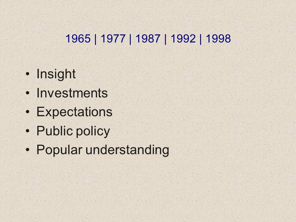1965 | 1977 | 1987 | 1992 | 1998 Insight Investments Expectations Public policy Popular understanding