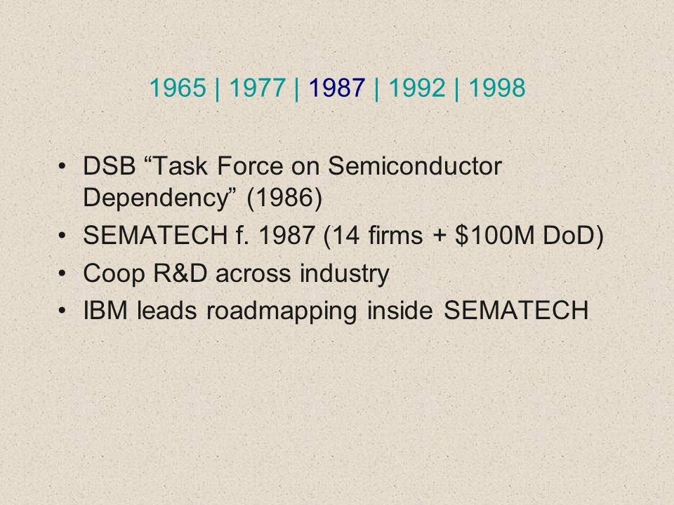 1965 | 1977 | 1987 | 1992 | 1998 DSB Task Force on Semiconductor Dependency (1986) SEMATECH f. 1987 (14 firms + $100M DoD) Coop R&D across industry IB