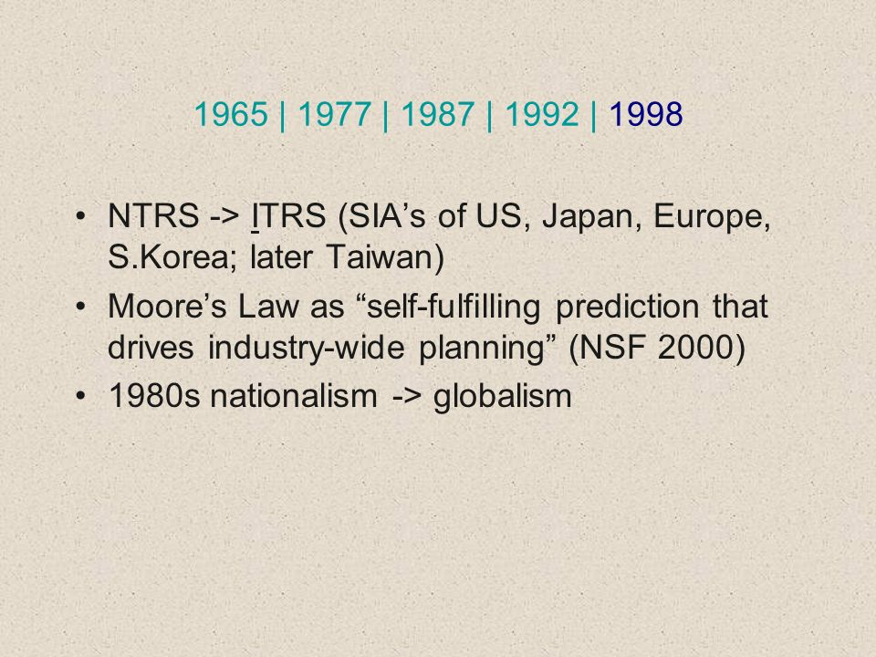 1965 | 1977 | 1987 | 1992 | 1998 NTRS -> ITRS (SIAs of US, Japan, Europe, S.Korea; later Taiwan) Moores Law as self-fulfilling prediction that drives