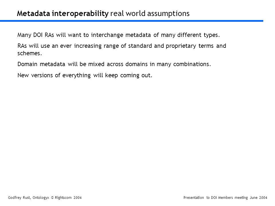Godfrey Rust, Ontologyx © Rightscom 2004Presentation to DOI Members meeting June 2004 Metadata interoperability real world assumptions Many DOI RAs wi