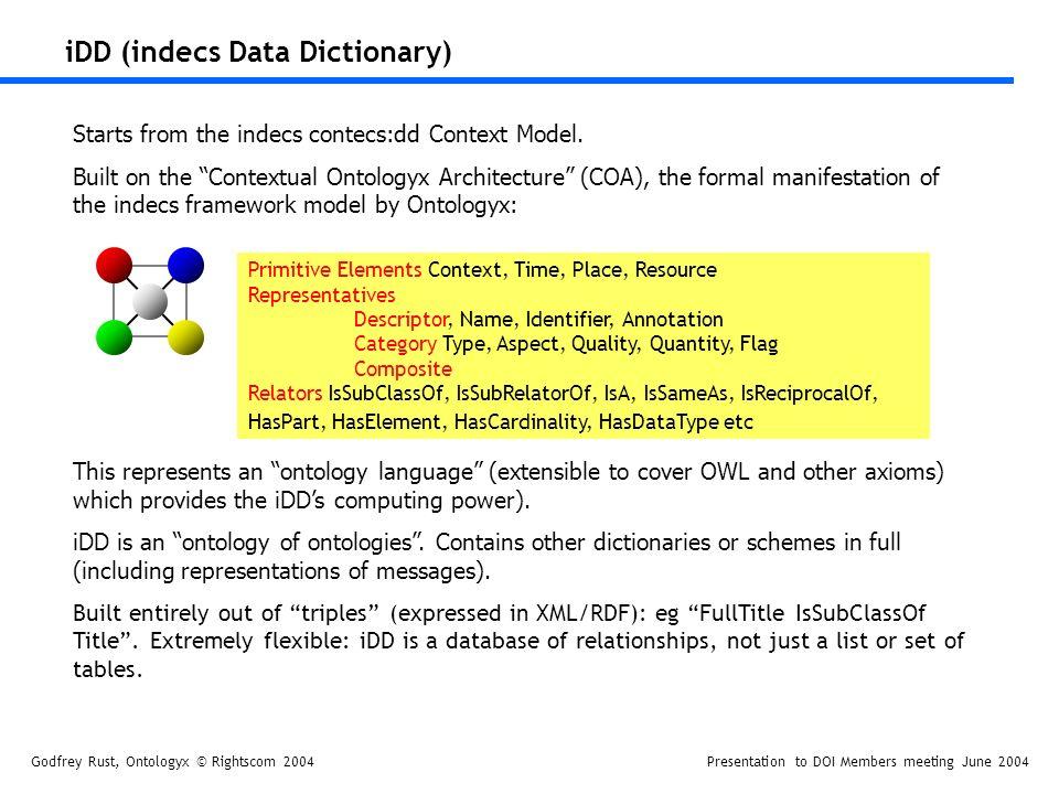 Godfrey Rust, Ontologyx © Rightscom 2004Presentation to DOI Members meeting June 2004 iDD (indecs Data Dictionary) Starts from the indecs contecs:dd C