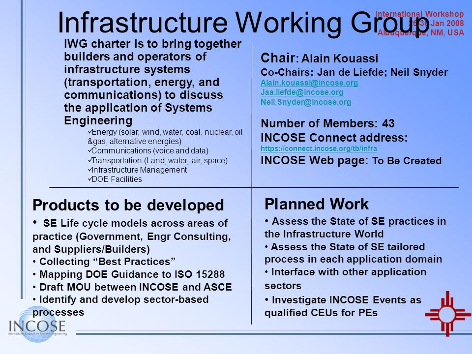International Workshop 26-30 Jan 2008 Albuquerque, NM, USA Infrastructure Working Group IWG charter is to bring together builders and operators of inf