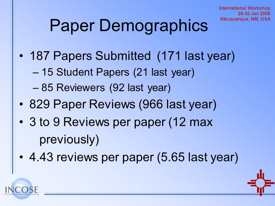 International Workshop 26-30 Jan 2008 Albuquerque, NM, USA Paper Demographics 187 Papers Submitted (171 last year) –15 Student Papers (21 last year) –