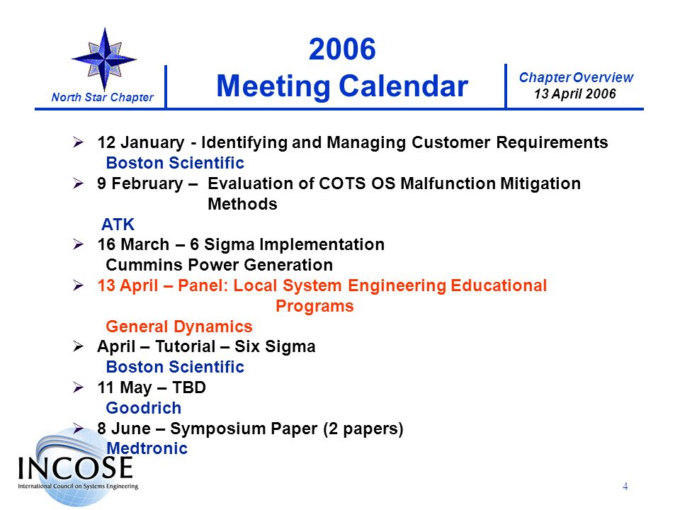 Chapter Overview 13 April 2006 North Star Chapter 4 12 January - Identifying and Managing Customer Requirements Boston Scientific 9 February – Evaluation of COTS OS Malfunction Mitigation Methods ATK 16 March – 6 Sigma Implementation Cummins Power Generation 13 April – Panel: Local System Engineering Educational Programs General Dynamics April – Tutorial – Six Sigma Boston Scientific 11 May – TBD Goodrich 8 June – Symposium Paper (2 papers) Medtronic 2006 Meeting Calendar